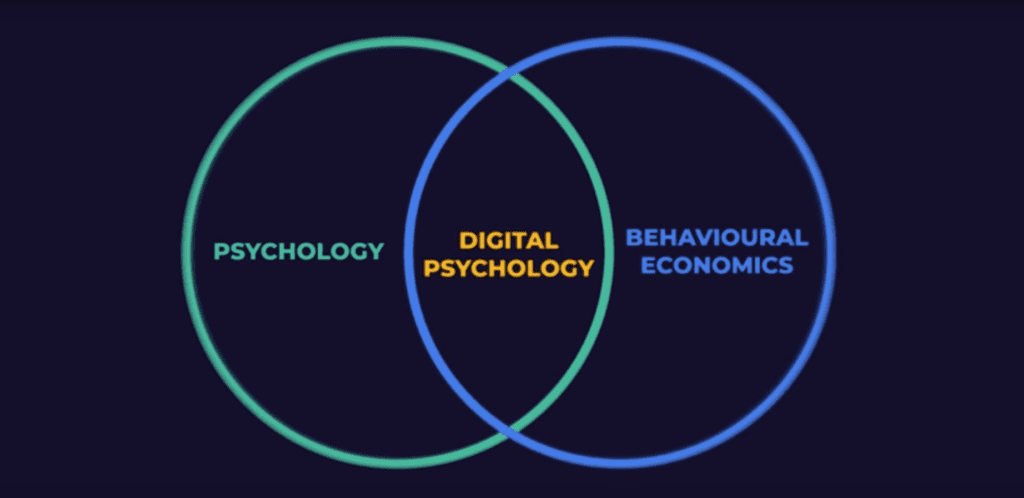 Digital Psychology is essentially behavioral economics associated with Psychology.